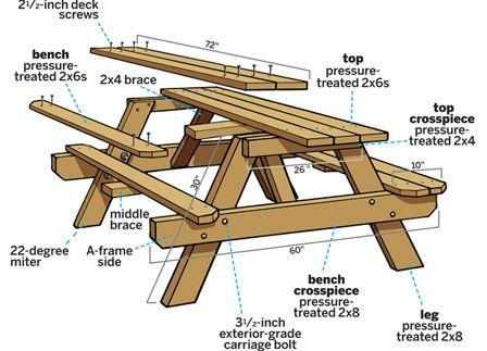Where To Download Great DIY Woodworking Plans | 101 Ways ...