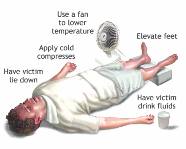 how to tell if someone is having a heat stroke