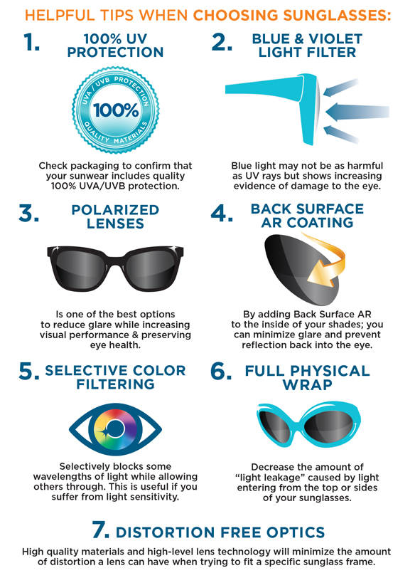 Don't Overlook the Importance of UV Protection – 101 Ways ...
