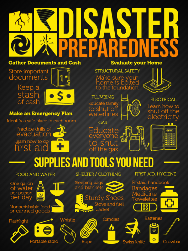 Disaster Preparedness From Ready Gov 101 Ways To Survive